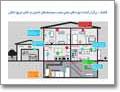 نقشه سیستم امنیتی