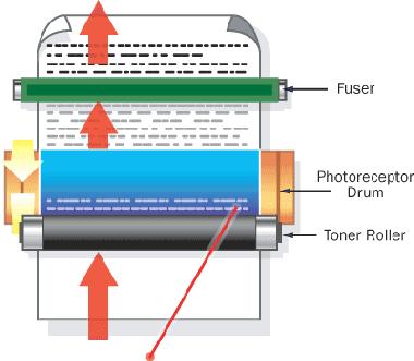 آموزش تعمیر پرینتر لیزری