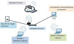 نصب شبکه