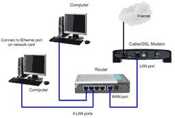 اموزش تجهیزات شبکه