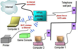 آموزش شبکه