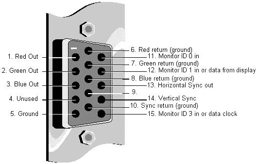 سوکت VGA