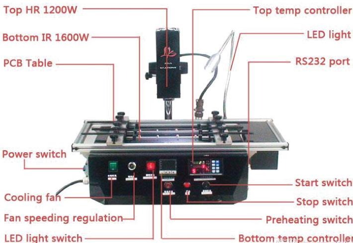 قسمتهای BGA Machine