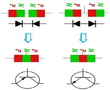 ترانزیستور اثر میدانی