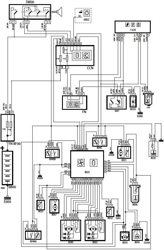 شماتیک Air Condition System دنا