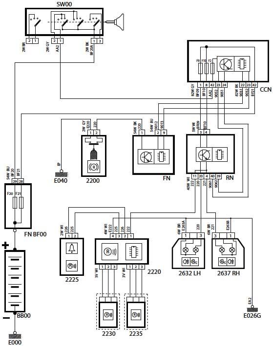 شماتیک Reverse Sensor دنا و سمند