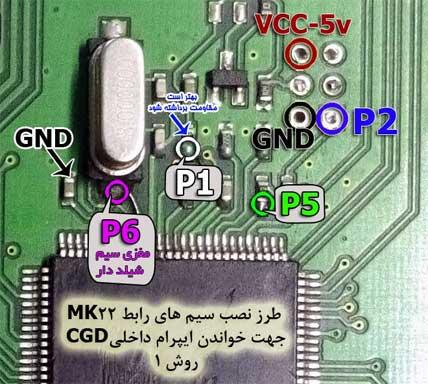 طرز نصب سیم های رابط روش1