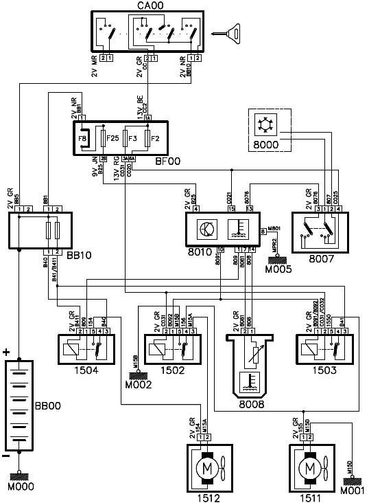 دیاگرام خنک کننده موتور