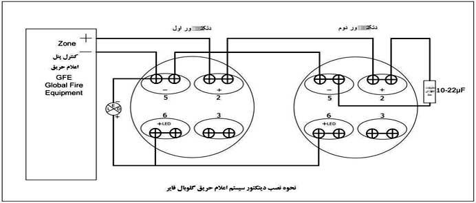طراحی سیستم های اعلام حریق ۷