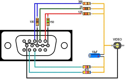 آموزش ساخت کابل VGA