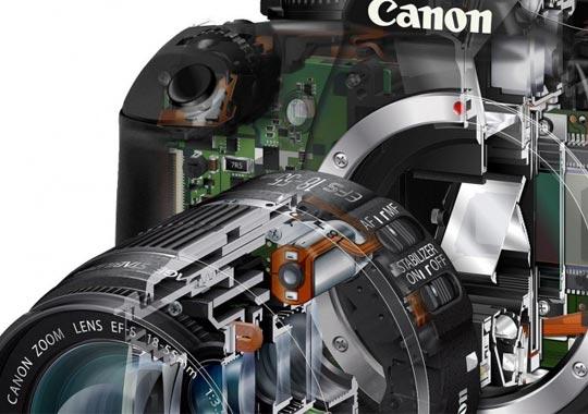 تعمیر دوربین کنون